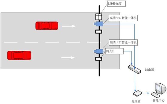 poerj45接口电路
