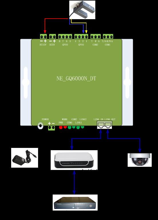 系统安装示意图如下: 系统有专门的抗干扰稳压电路,使用出厂配带的